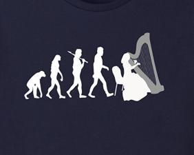 harp-evolution